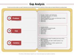 Gap Analysis Data Management Problems Ppt Powerpoint Presentation Outline