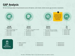 Gap Analysis Desired Outcome Ppt Powerpoint Presentation Infographics Format Ideas