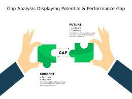 Gap Analysis Displaying Potential And Performance Gap