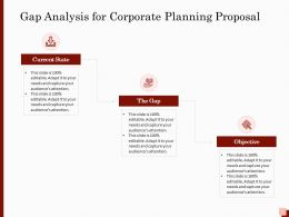 Gap Analysis For Corporate Planning Proposal Ppt Powerpoint Presentation Shapes