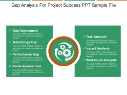Gap Analysis For Project Success Ppt Sample File