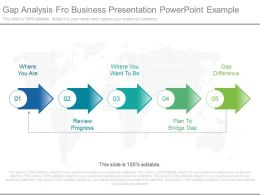 Gap Analysis Fro Business Presentation Powerpoint Example