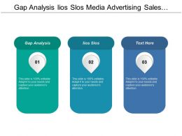Gap Analysis Iios Slos Media Advertising Sales Promotion