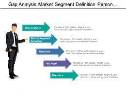 Gap Analysis Market Segment Definition Person Development Market Segments