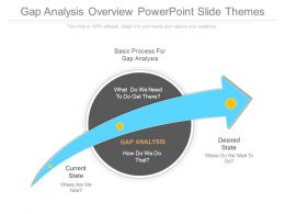 Gap Analysis Overview Powerpoint Slide Themes