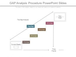 Gap Analysis Procedure Powerpoint Slides