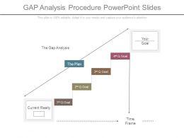 Gap Analysis Procedure Powerpoint Slides