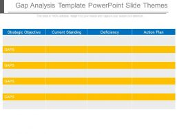 Gap Analysis Template Powerpoint Slide Themes