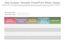 Gap Analysis Template Powerpoint Slides Design