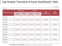 Gap Analysis Theoretical And Actual Quantification Table Ppt Diagrams