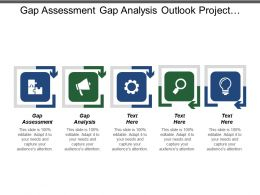 Gap Assessment Gap Analysis Outlook Project Management Goals Objectives Cpb