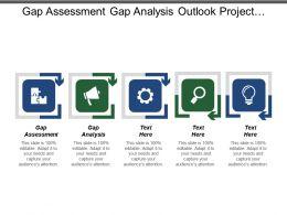 Gap Assessment Gap Analysis Outlook Project Management Goals Objectives Cpb