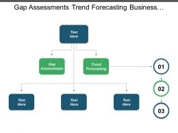 Gap Assessments Trend Forecasting Business Operations Strategy Trend Forecasting Cpb