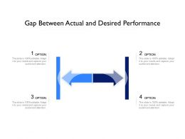 Gap Between Actual And Desired Performance
