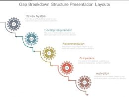 Gap Breakdown Structure Presentation Layouts