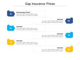 Gap Insurance Prices Ppt Powerpoint Presentation Inspiration Icons Cpb