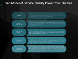 Gap Model Of Service Quality Powerpoint Themes