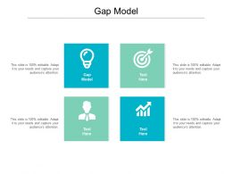 Gap Model Ppt Powerpoint Presentation Infographic Template Show Cpb