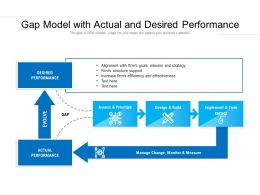 Gap Model With Actual And Desired Performance
