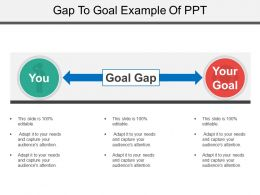 Gap To Goal Example Of Ppt