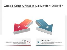 Gaps And Opportunities In Two Different Direction