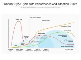 Gartner Hype Cycle With Performance And Adoption Curve