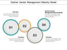 Gartner Vendor Management Maturity Model Ppt Powerpoint Presentation Model Images Cpb