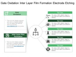 Gate Oxidation Inter Layer Film Formation Electrode Etching