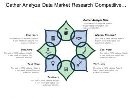 Gather Analyze Data Market Research Competitive Posting Financial Analysis