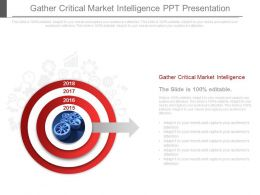 Gather Critical Market Intelligence Ppt Presentation