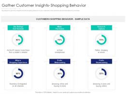 Gather Customer Insights Shopping Behavior Internet Marketing Strategy And Implementation