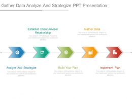 Gather Data Analyze And Strategize Ppt Presentation
