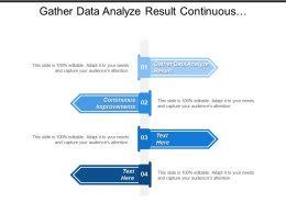 Gather Data Analyze Result Continuous Improvements External Audit