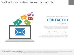 gather_information_from_contact_us_ppt_slides_Slide01