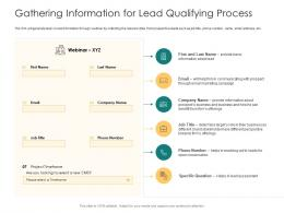 Gathering Information For Lead Qualifying Process How To Rank Various Prospects In Sales Funnel Ppt Grid
