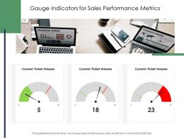 Gauge Indicators For Sales Performance Metrics
