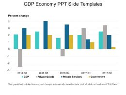 Gdp Economy Ppt Slide Templates