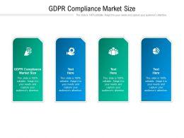GDPR Compliance Market Size Ppt Powerpoint Presentation Show Deck Cpb