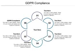 GDPR Compliance Ppt Powerpoint Presentation File Demonstration Cpb
