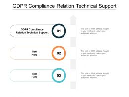 GDPR Compliance Relation Technical Support Ppt Powerpoint Presentation File Ideas Cpb
