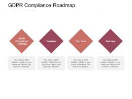 GDPR Compliance Roadmap Ppt Powerpoint Presentation Designs Cpb