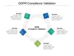 GDPR Compliance Validation Ppt Powerpoint Presentation Infographics Picture Cpb