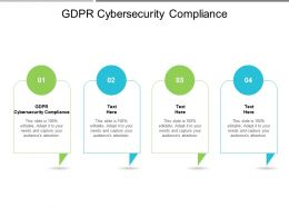 GDPR Cybersecurity Compliance Ppt Powerpoint Presentation Gallery Design Ideas Cpb