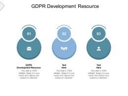 GDPR Development Resource Ppt Powerpoint Presentation Slides Introduction Cpb