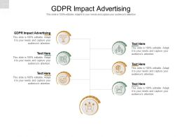 GDPR Impact Advertising Ppt Powerpoint Presentation Portfolio Master Slide Cpb