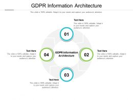 GDPR Information Architecture Ppt Powerpoint Presentation Icon Sample Cpb