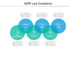 GDPR Lack Compliance Ppt Powerpoint Presentation Professional Example Cpb