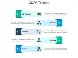 GDPR Timeline Ppt Powerpoint Presentation Outline Example File Cpb