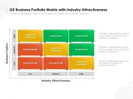 GE Business Portfolio Matrix With Industry Attractiveness