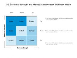 Ge Business Strength And Market Attractiveness Mckinsey Matrix